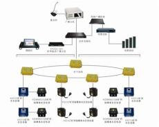 KT232矿用智能广播通讯管理系统