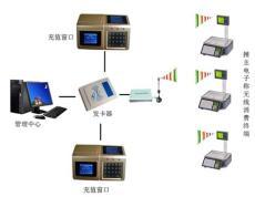 農批市場IC收費系統 菜市場IC收費系統