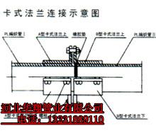 北京销售钢丝编织网骨架聚乙烯塑料复合管