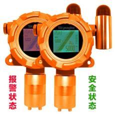 氨氣NH3檢測儀